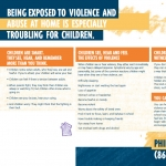 When Children Are Exposed to Violence in the Home - Pamphlet Image