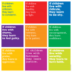 "Graphic Design of ""Children Learn What They Live"""